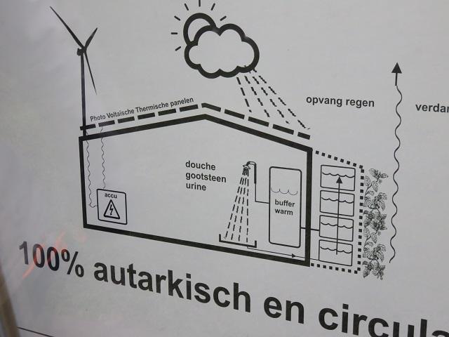 水の循環とエネルギーの図解